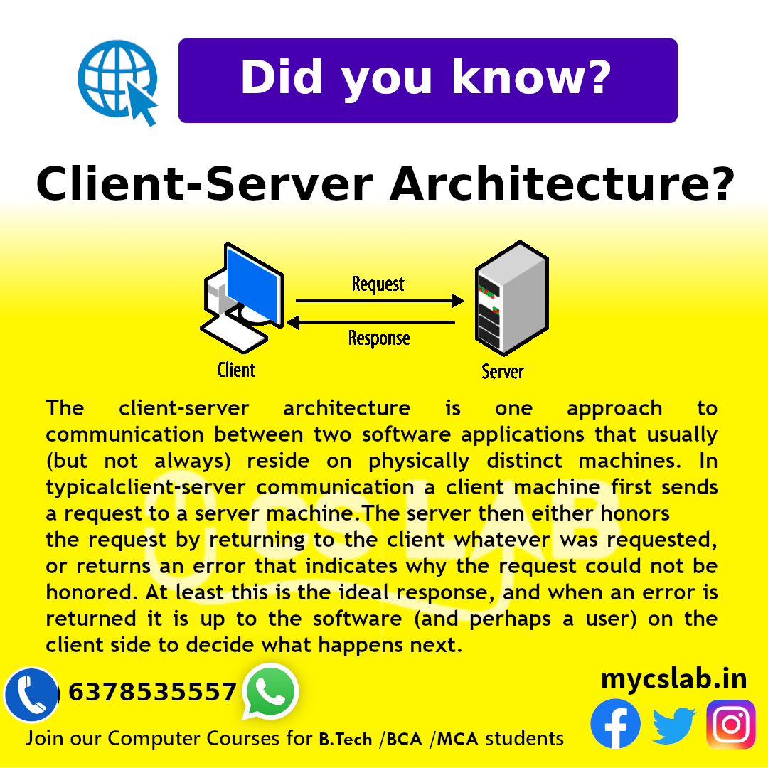 Client-Server Architecture: Did you know?